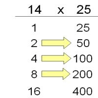 Matematica la vechii egipteni