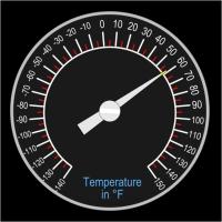 Termometrie