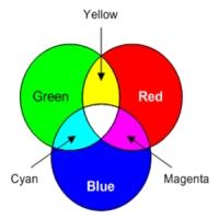 culori...